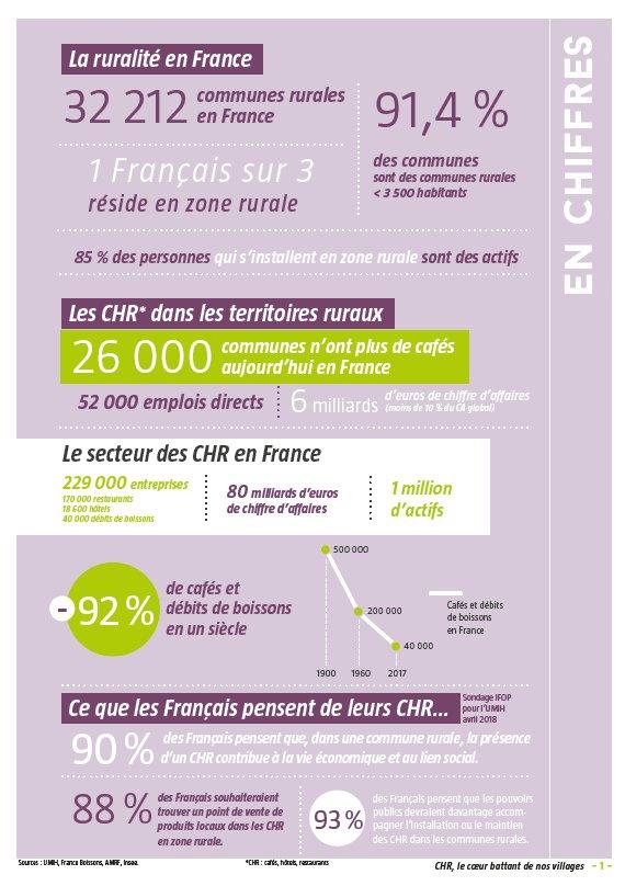 infographie-chr-territoires-ruraux